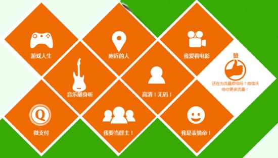 微信团队解读新版公众平台运营规则八大误区