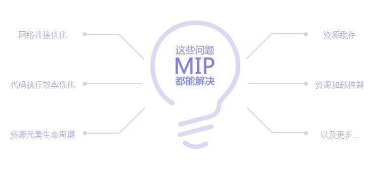 MIP能解决的问题