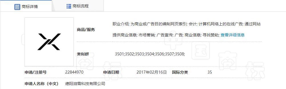 商标 x 22844970